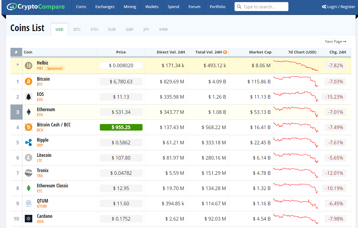 cryptcurrency prices